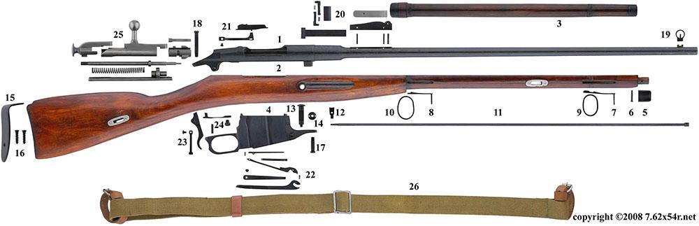 Полная разборка винтовки